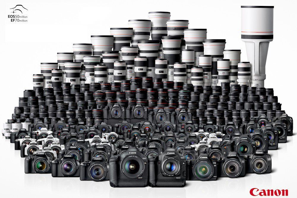 Canon DSLR cameras and lens lineup